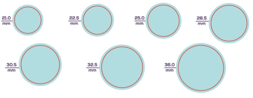 Image of nipple size chart showing diameters of 21 mm to 36 mm